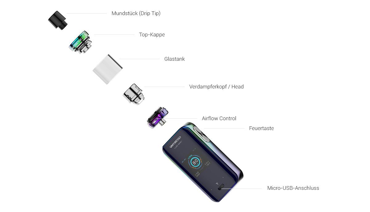 Vaporesso Luxe Nano E-Zigarette Übersicht